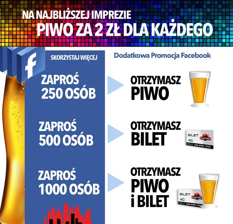 Promocja-piwo